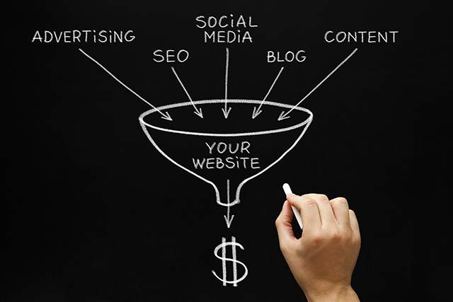 Website advantages